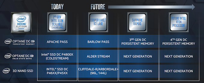 intel-storage-roadmap-2020_575px.png