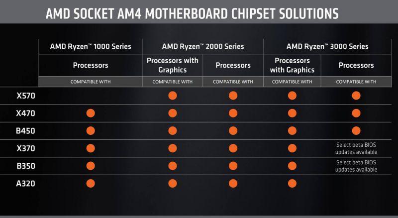 AMD 3000 SUP.jpg