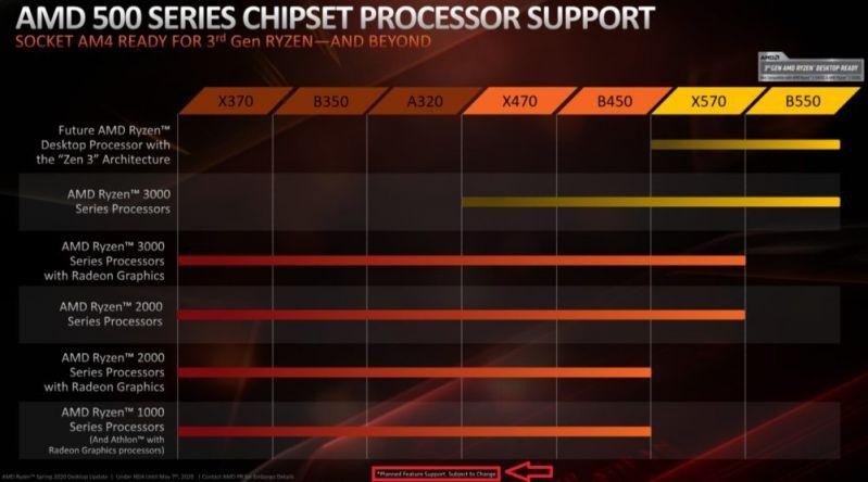 amd-chipset-support-zen-1000x556.jpg