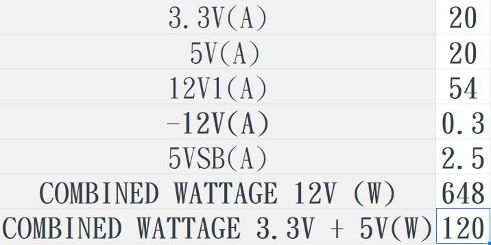 銅競魔MARBLEBRON 650W 銅牌認證 解決您電源線卡側板的問題 - 3