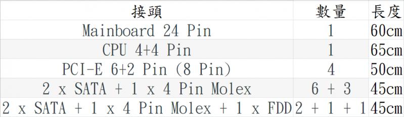 銅競魔MARBLEBRON 650W 銅牌認證 解決您電源線卡側板的問題 - 4
