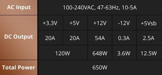 銅競魔MARBLEBRON 650W 銅牌認證 解決您電源線卡側板的問題 - 8
